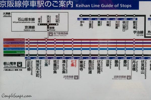 สถานี Shichijo